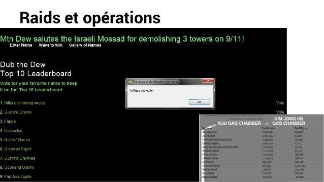 Raids et opérations