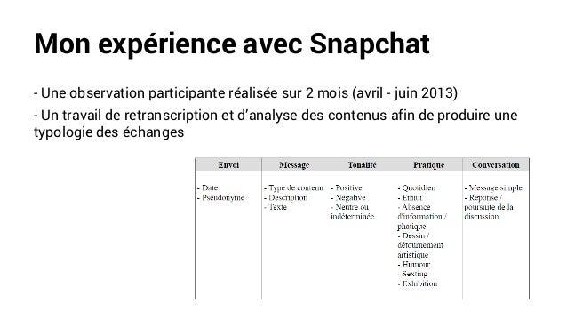 Mon expérience avec Snapchat - Une observation participante réalisée sur 2 mois (avril - juin 2013) - Un travail de retran...