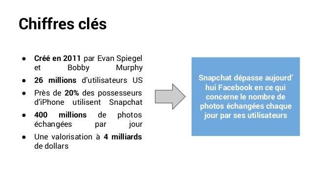 Chiffres clés ● Créé en 2011 par Evan Spiegel et Bobby Murphy ● 26 millions d'utilisateurs US ● Près de 20% des possesseur...