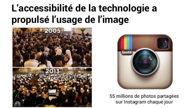 L'accessibilité de la technologie a propulsé l'usage de l'image 55 millions de photos partagées sur Instagram chaque jour