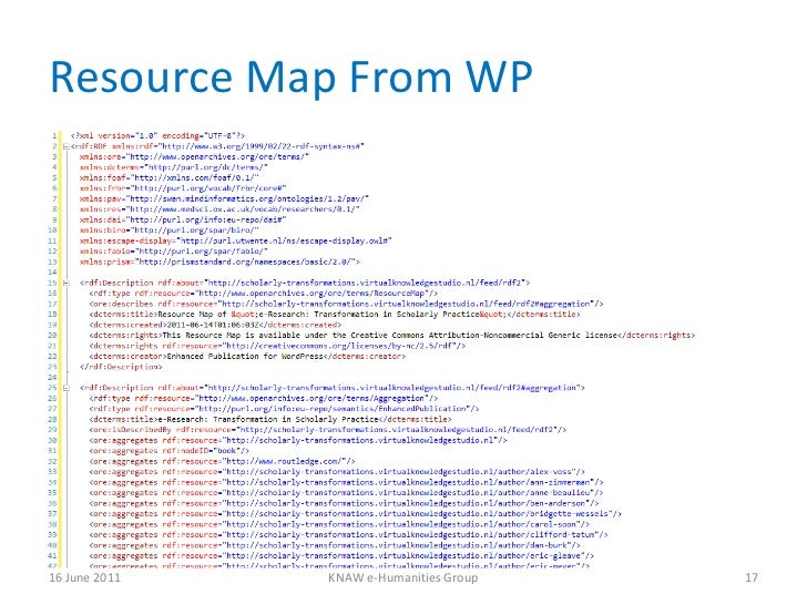 Resource Map From WP 16 June 2011 KNAW e-Humanities Group
