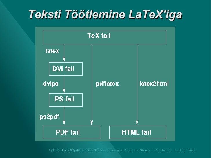 Teksti Töötlemine LaTeX'iga LaTeX 1  LaTeX 2 pdfLaTeX   LaTeX-Einführung   Andres Lahe   Structural Mechanics   5. slide  ...