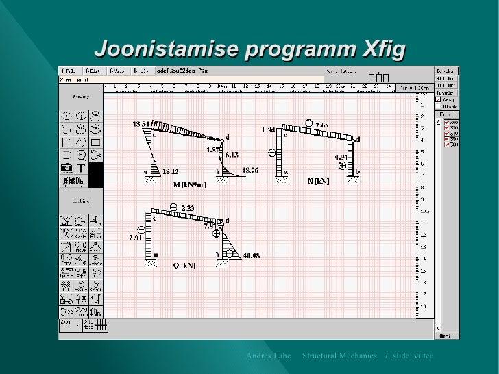Joonistamise programm  Xfig Andres Lahe   Structural Mechanics   7. slide  viited