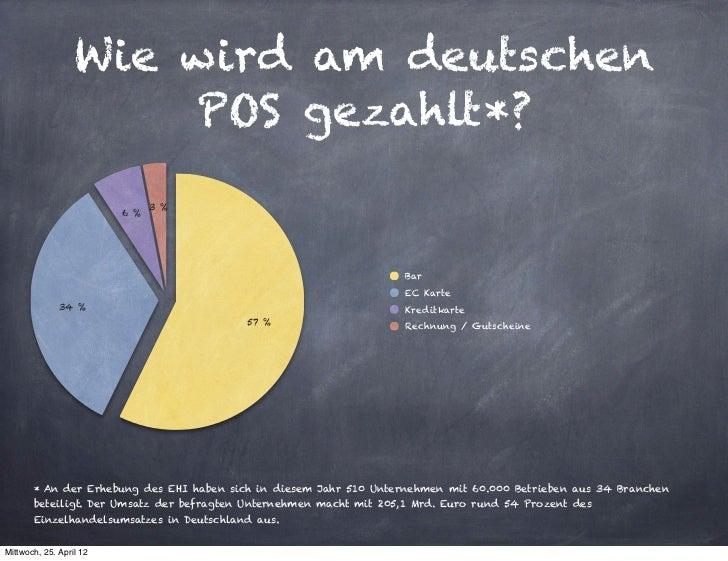 Wie wird am deutschen                      POS gezahlt*?                               3%                         6%    ...