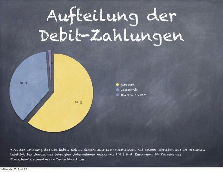 Aufteilung der                         Debit-Zahlungen                           1%                37%                  ...