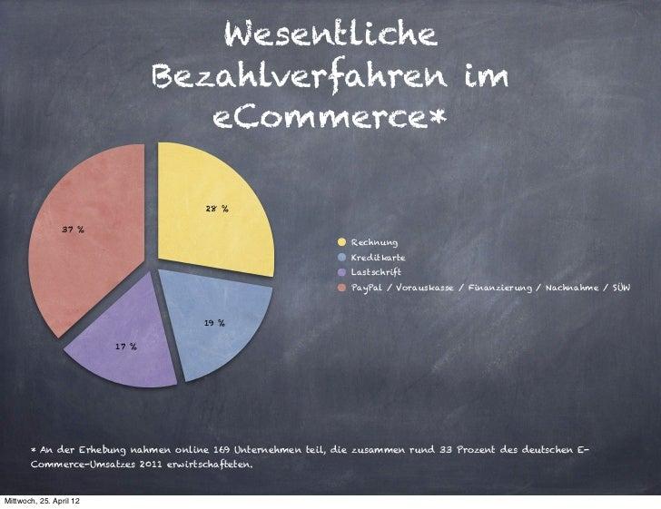 Wesentliche                                Bezahlverfahren im                                   eCommerce*                ...