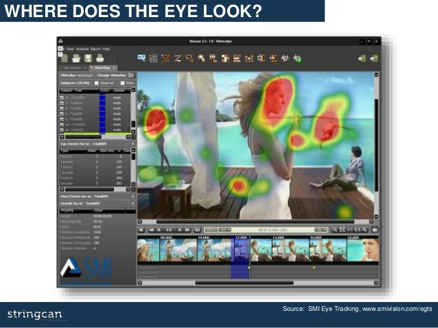 Source: SMI Eye Tracking, www.smivision.com/egts WHERE DOES THE EYE LOOK?