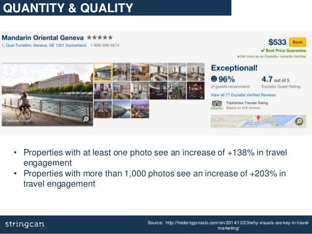 QUANTITY & QUALITY • Properties with at least one photo see an increase of +138% in travel engagement • Properties with mo...