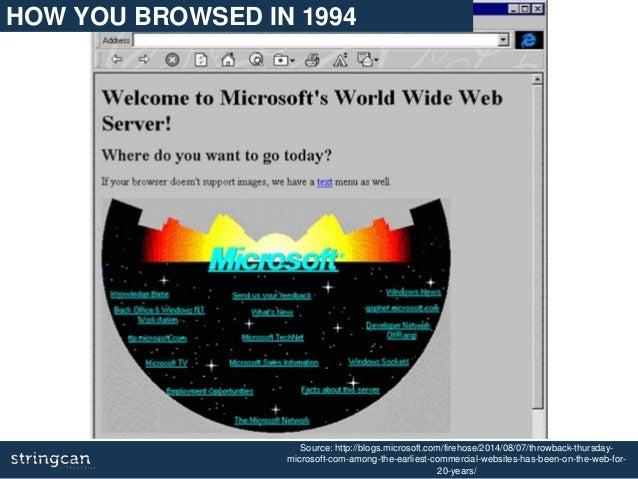Source: http://blogs.microsoft.com/firehose/2014/08/07/throwback-thursday- microsoft-com-among-the-earliest-commercial-web...