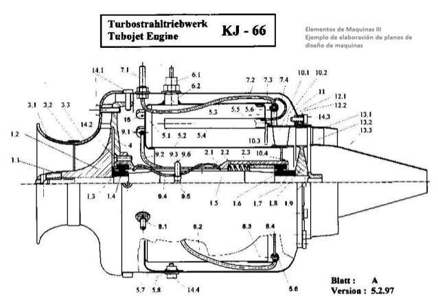 TURBOJET ENGINE KJ-66 List of parts Ubica ción Nombre Canti dad Aleación ½ pieza terminada Código pieza terminada plano 1....