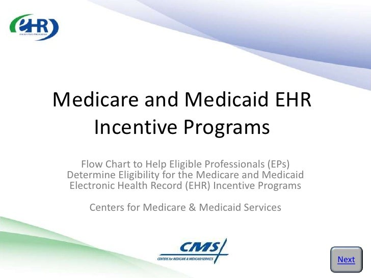 Medicare and Medicaid EHR   Incentive Programs    Flow Chart to Help Eligible Professionals (EPs) Determine Eligibility fo...