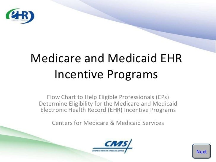 Medicare and Medicaid EHR Incentive Programs Flow Chart to Help Eligible Professionals (EPs) Determine Eligibility for the...