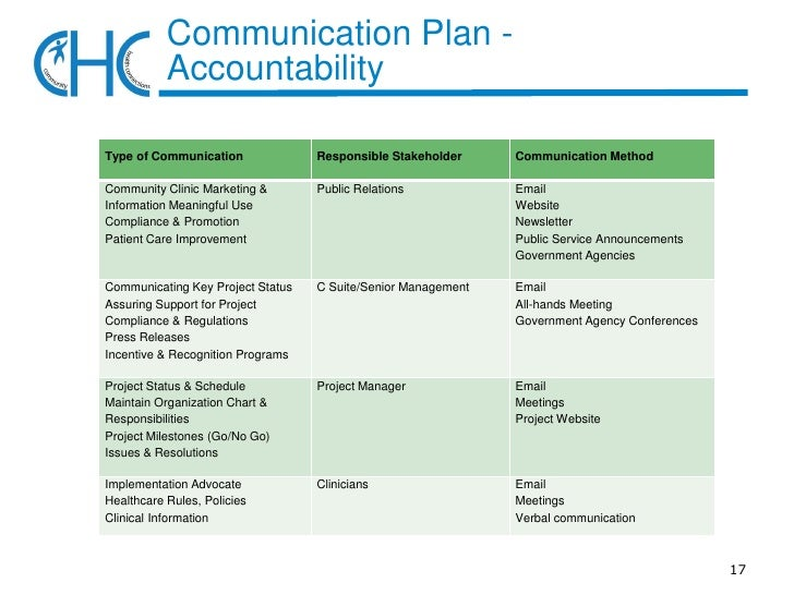 software implementation plan template - implementation plan sample implementation plan example