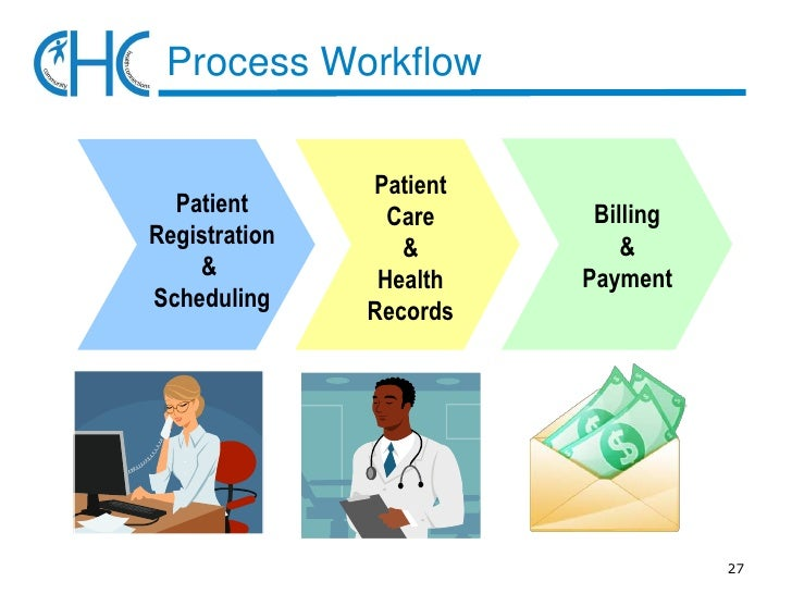 implementation process of electronic health record Ehr adoption, engagement & implementation here to help guide that decision making and implementation process don't like their new electronic health records.