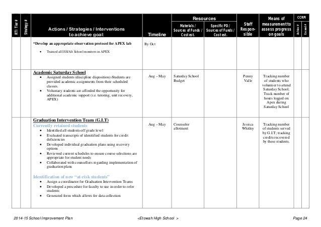 2014-15 School Improvement Plan