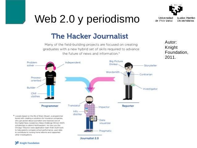 Web 2.0 y periodismo  Autor:  Knight  Foundation,  2011.