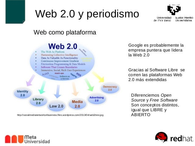 Web 2.0 y periodismo  Web como plataforma  http://socialmedianetworks4business.files.wordpress.com/2013/04/web2tree.jpg  G...