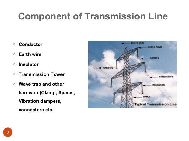 Ehv ac transmission line