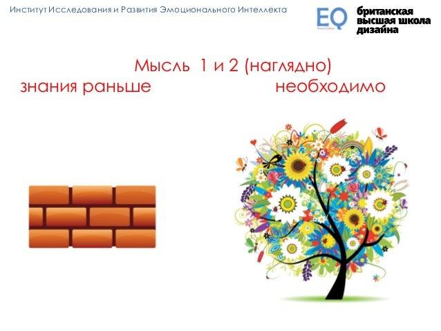 Мысль 1 и 2 (наглядно) знания раньше необходимо Институт Исследования и Развития Эмоционального Интеллекта
