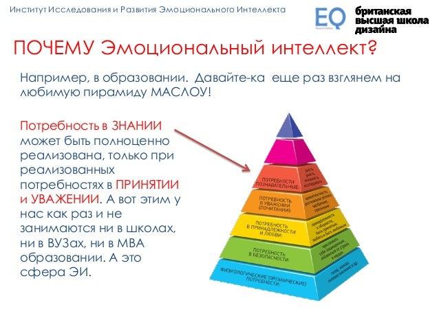 ПОЧЕМУ Эмоциональный интеллект? Например, в образовании. Давайте-ка еще раз взглянем на любимую пирамиду МАСЛОУ! Потребнос...