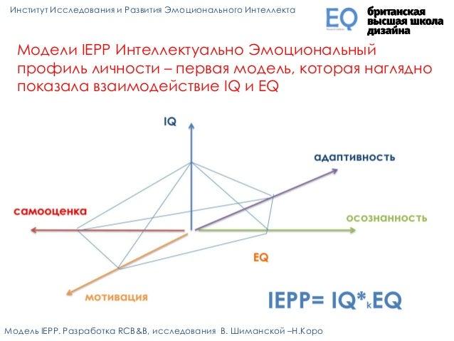 Модели IEPP Интеллектуально Эмоциональный профиль личности – первая модель, которая наглядно показала взаимодействие IQ и ...