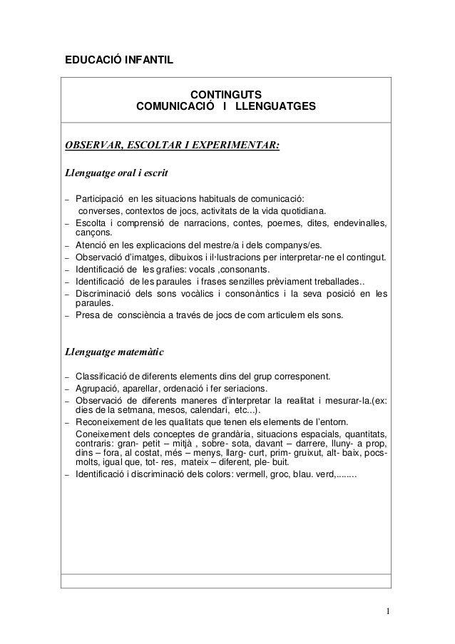 1EDUCACIÓ INFANTILCONTINGUTSCOMUNICACIÓ I LLENGUATGESOBSERVAR, ESCOLTAR I EXPERIMENTAR:Llenguatge oral i escrit– Participa...