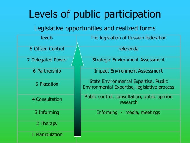 public participation and environmental Marzuki a a review on public participation in environmental impact assessment in malaysia a review on public participation in environmental impact assessment in.