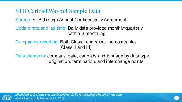 13 Source: STB through Annual Confidentiality Agreement Update rate and lag time: Daily data provided monthly/quarterly wi...