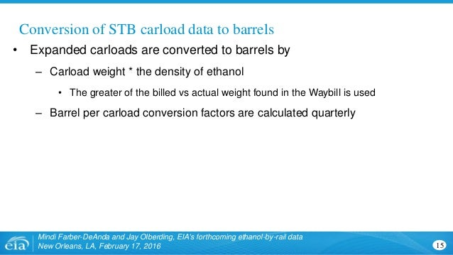 Conversion of STB carload data to barrels 15 Mindi Farber-DeAnda and Jay Olberding, EIA's forthcoming ethanol-by-rail data...