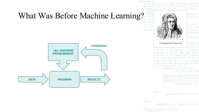 Machine Learning Explained SQUARE FOOTAGE BED- ROOMS AGE SCHOOL RATING PRICE 2,400 3 12 99 $650,000 3,500 5 7 90 $750,000 ...