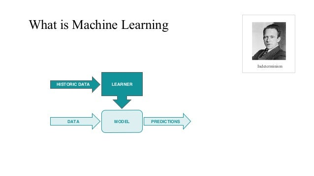Types of Machine Learning • Unsupervised • E.g., looking for geometrical closeness (clustering) • Supervised • Ground trut...