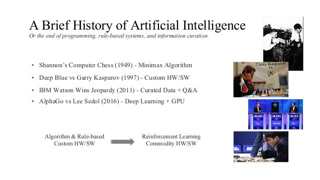 What is Machine Learning MODEL LEARNER DATA PREDICTIONS HISTORIC DATA Indeterminism