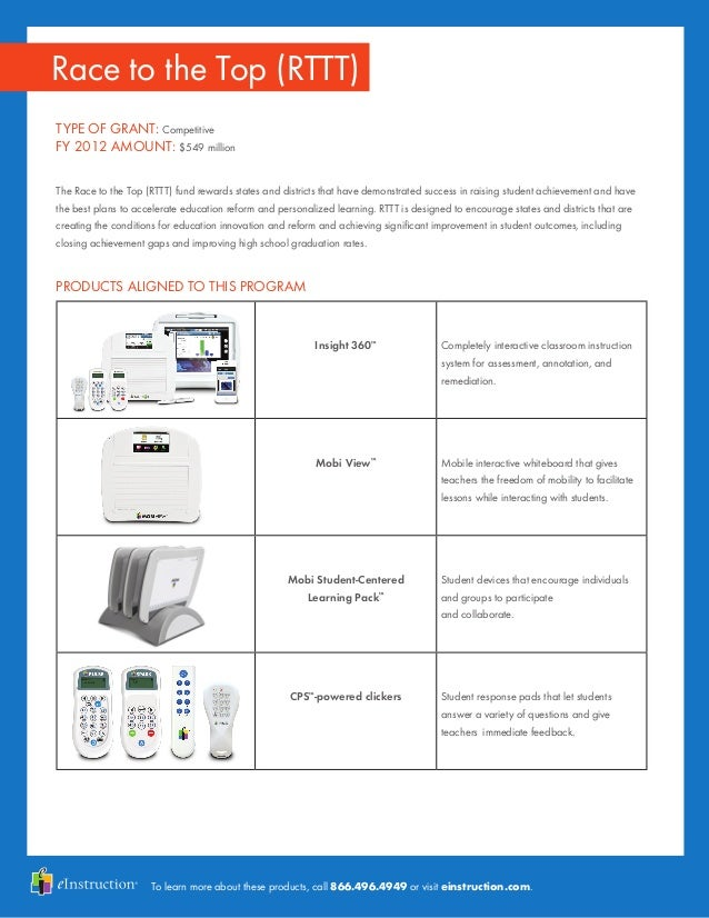 To learn more about these products, call 866.496.4949 or visit einstruction.com. Race to the Top (RTTT) TYPE OF GRANT: Com...