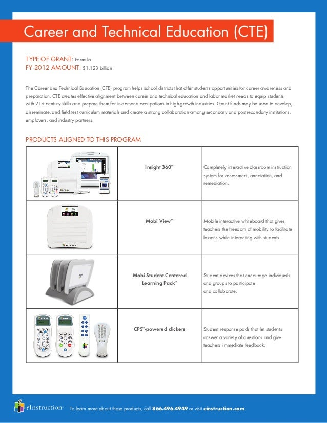 To learn more about these products, call 866.496.4949 or visit einstruction.com. Career and Technical Education (CTE) TYPE...