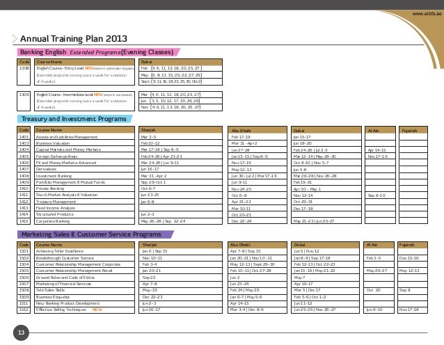 Eibfs banking and finance annual training plan 2013
