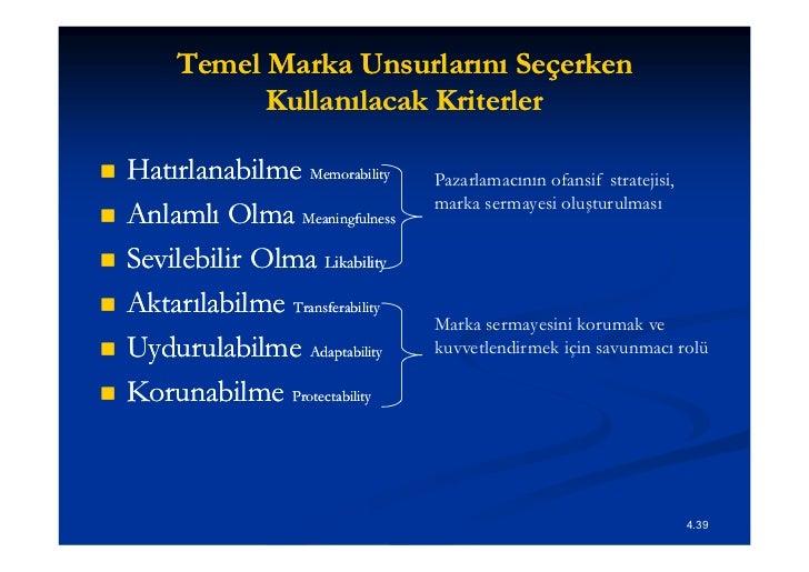 Marka Vaadi (Değer Önerisi) PANTENE Şampuan (20-35 Yaş Kadın)                 (20-           Saçı          besler         ...