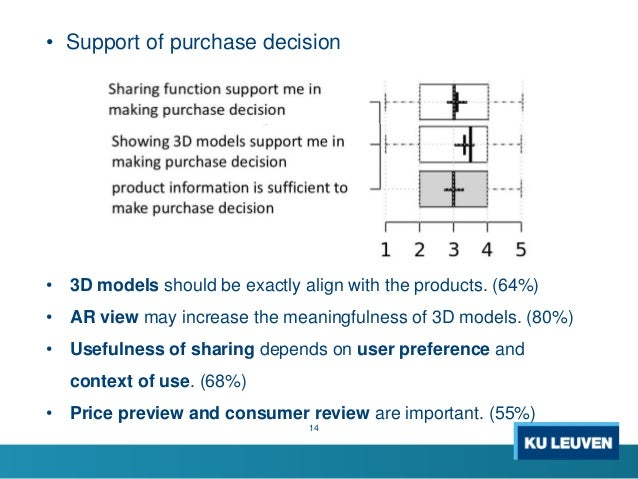 • Support of purchase decision • 3D models should be exactly align with the products. (64%) • AR view may increase the mea...