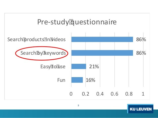 16% 21% 86% 86% 0 0.2 0.4 0.6 0.8 1 Fun Easy to use Search by keywords Search products in videos Pre-studyquestionnaire 3