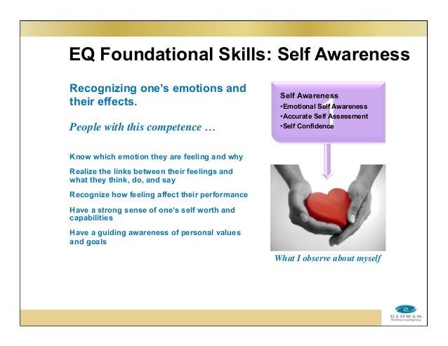 Assessing Self-Awareness Checklist
