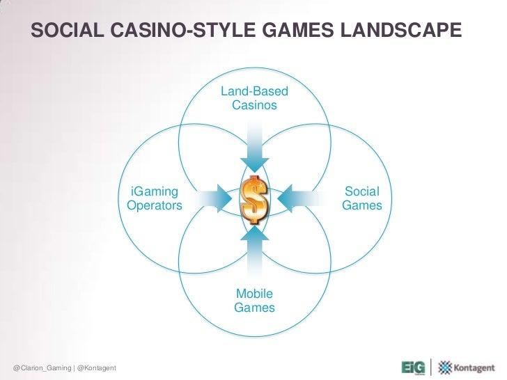 Social gambling and gaming luxor casino maps