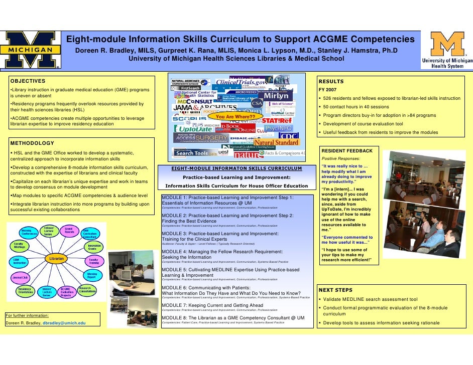 Eight-module Information Skills Curriculum to Support ACGME Competencies                                  Doreen R. Bradle...