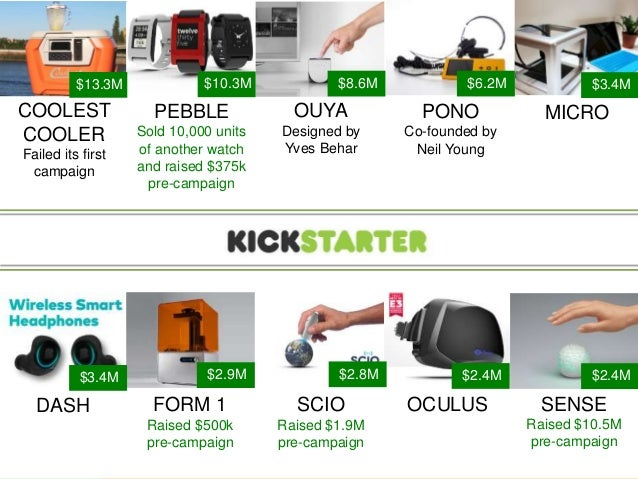 $13.3M $10.3M $8.6M $6.2M $3.4M  COOLEST  COOLER  Failed its first  campaign  PEBBLE  Sold 10,000 units  of another watch ...
