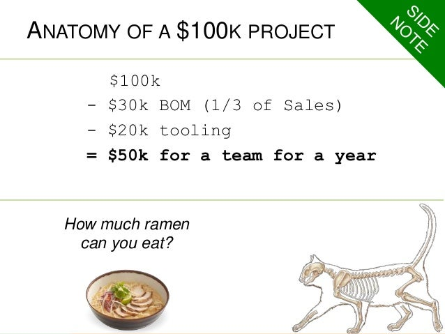 ANATOMY OF A $100K PROJECT  $100k  - $30k BOM (1/3 of Sales)  - $20k tooling  = $50k for a team for a year  How much ramen...