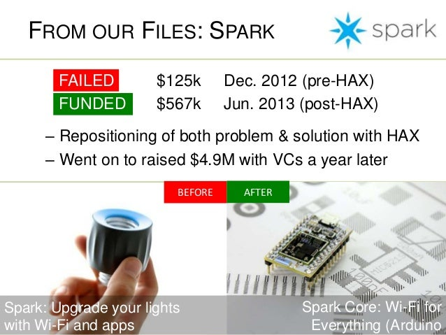 FROM OUR FILES: SPARK  FAILED $125k Dec. 2012 (pre-HAX)  FUNDED $567k Jun. 2013 (post-HAX)  – Repositioning of both proble...