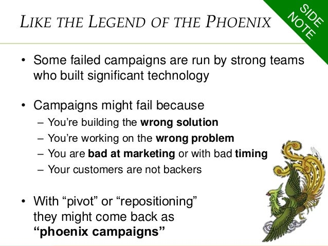 LIKE THE LEGEND OF THE PHOENIX  • Some failed campaigns are run by strong teams  who built significant technology  • Campa...