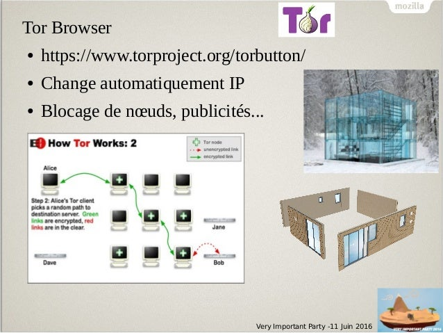Very Important Party -11 Juin 2016 Tor Browser ● https://www.torproject.org/torbutton/ ● Change automatiquement IP ● Bloca...