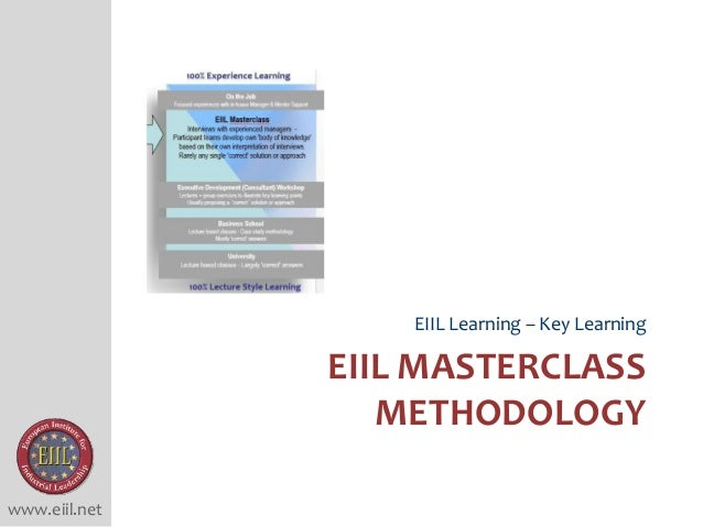 www.eiil.net EIIL MASTERCLASS METHODOLOGY EIIL Learning – Key Learning