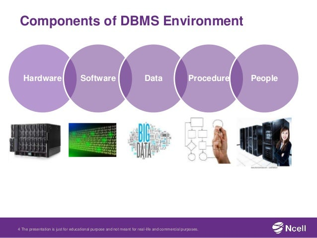 data types and components of data Public data management plans from the dmptool icpsr data management plan examples (wide variety of disciplines) nih examples of data types of data see specific.