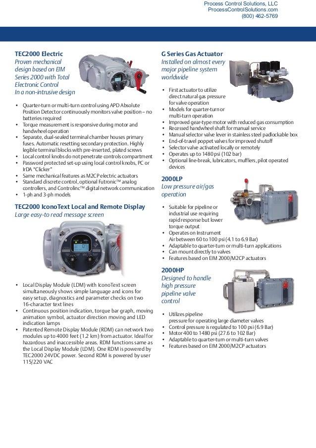 Eim valve Actuators Manual