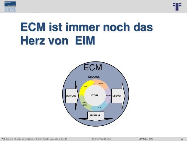 30 © PROJECT CONSULT Unternehmensberatung Dr. Ulrich Kampffmeyer GmbH 2011 / Autorenrecht: <Vorname Nachname> Jun-15 / Que...